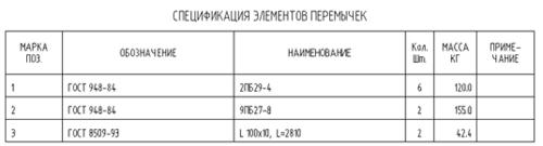 Рис. 35