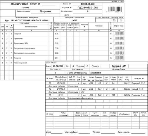 Рис. 8. Распечатанные из системы маршрутный лист и наряд