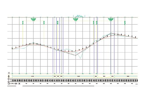 Рис. 6. Продольный профиль