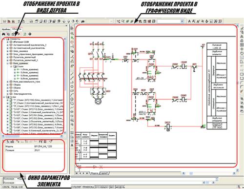Рис. 2. Модель проекта, созданного в SchematiCS