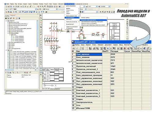 Рис. 3. Передача модели проекта в AutomatiCS ADT