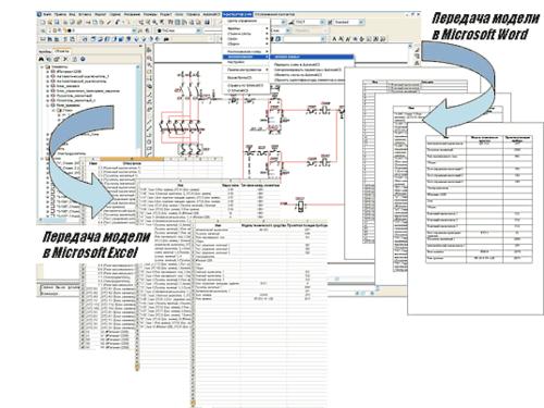Рис. 4. Передача модели проекта в приложения Microsoft Office