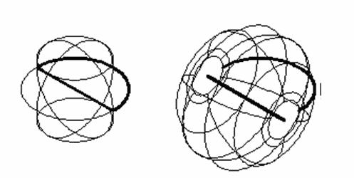 Рис. 19. Создание твердого тела и поверхности в зависимости от расположения оси вращения