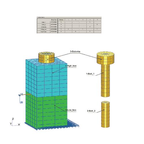 Рис. 8. Расчетная схема и контактная таблица тестовой задачи