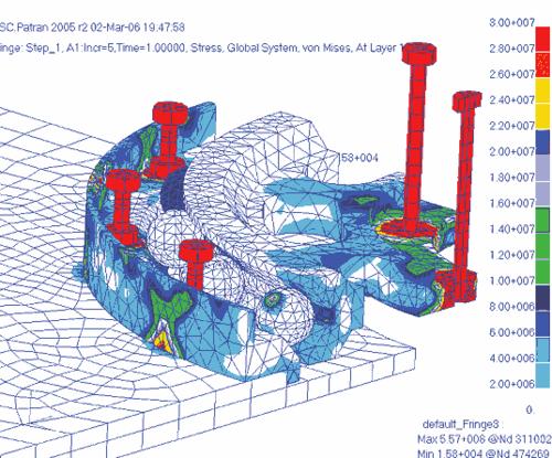 Рис. 17. Поле эквивалентных напряжений по Мизесу (Н/м^2) в элементах подшипника на момент полной затяжки болтов (изменен диапазон цветовой шкалы)