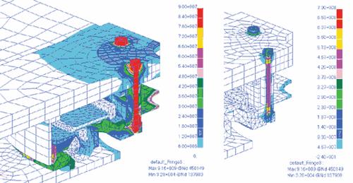 Рис. 24. Распределение эквивалентных напряжений по Мизесу (Н/м^2) после нагружения подшипника силой в три тонны