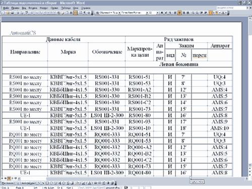 Рис. 18. Таблица подключений к рядам зажимов сборки (Word)
