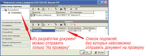 Рис. 8. Маршрутизация документа в электронном архиве