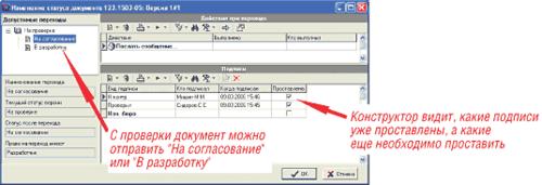 Рис. 9. Маршрутизация документа в электронном архиве