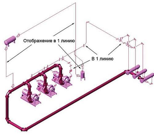 Рис. 1. Отображение труб больших и малых диаметров в одну и две линии