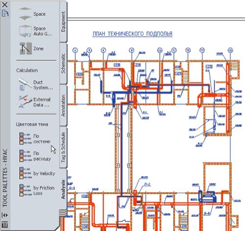 Рис. 20. Цветовая схема системы вентиляции