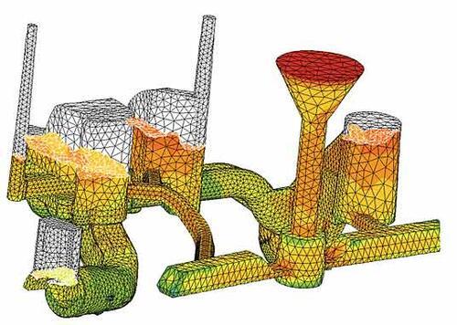 Система ProCAST моделирует течение потока расплава со свободными поверхностями на основе уравнения течения Навье-Стокса