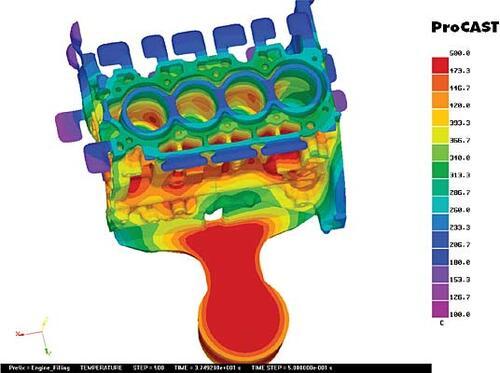 Тепловой модуль с высокой точностью моделирует тепловые процессы для самых разнообразных сплавов