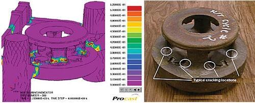 Система выявляет места наиболее вероятного появления «горячих» трещин
