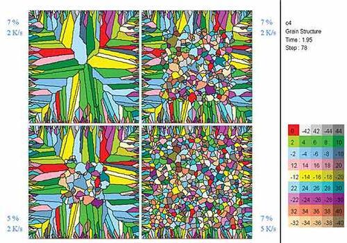 ProCAST позволяет смоделировать всю эволюцию развития кристаллической структуры сплава