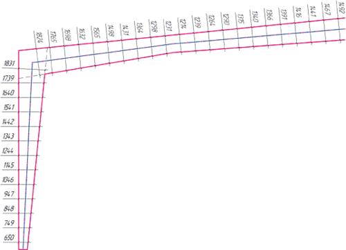Рис. 11. Геометрическая основа расчетной модели рамы переменного сечения (разработчик - М.А. Горбушко)