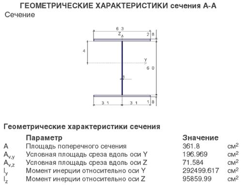 Рис. 13a. Геометрические характеристики сечения А-А