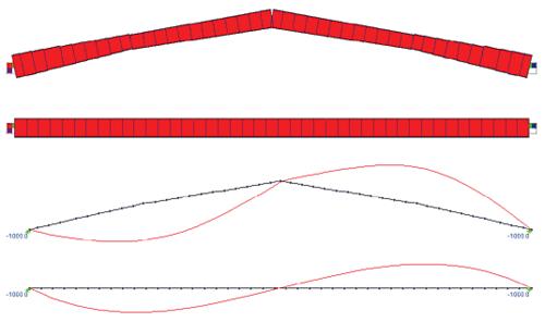 Рис. 14. Схема к определению эквивалентного сечения ригеля