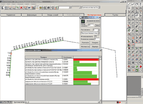 Рис. 20. Результаты расчета модели, элементы которой объединены в группы (используется модуль системы SCAD, предназначенный для проверки сечений металлопроката)