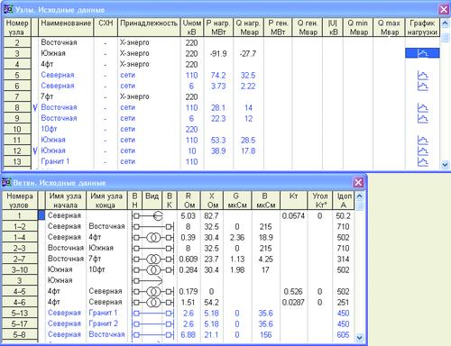 Рис. 3. Табличное представление исходных данных