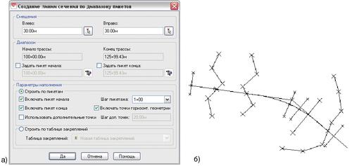 Рис. 10. Создание линий сечений (а - задание параметров сечений, б - пример отображения линий сечения трассы в чертеже)