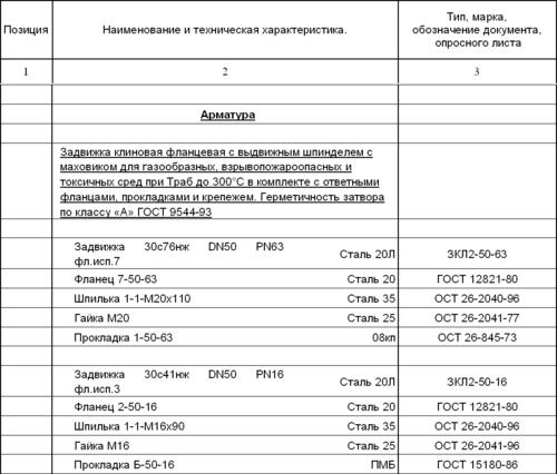Рис. 2. Заказная спецификация. Группировка элементов по принадлежности к фланцевому соединению