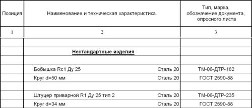 Рис. 4. Вывод в заказной спецификации материалов для изделий, изготавливаемых по типовым чертежам