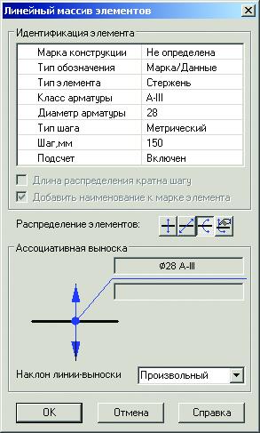 PS Конструкции. Линейный массив элемнтов