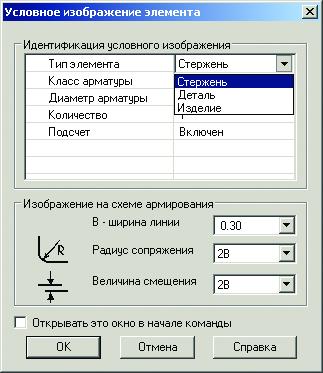 PS Конструкции. Условное изображение элемента