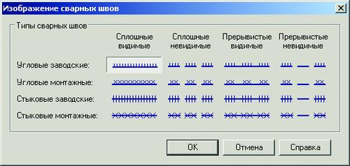 PS Конструкции. Изображение сварных швов