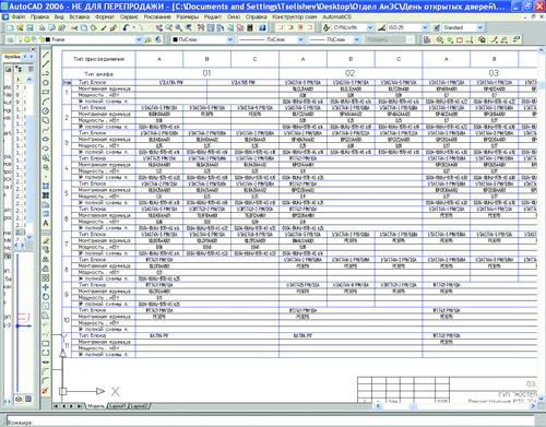 Рис. 5. Таблицы подключения к рядам шкафа контроллеров