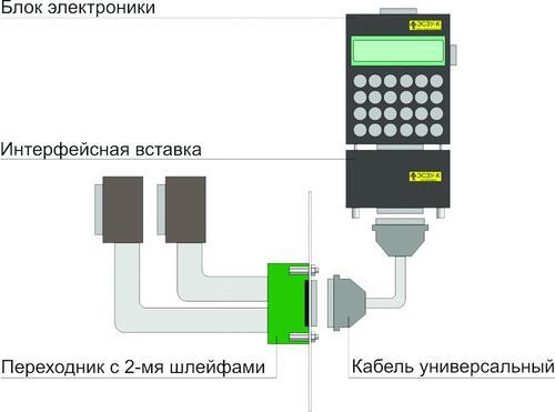 Рис. 1. Подключение ЭСЗУ-К с использованием переходника, универсального кабеля и интерфейсной вставки