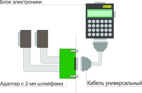 Рис. 2. Подключение ЭСЗУ-К с использованием адаптера и универсального кабеля