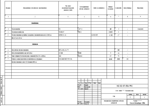 Рис. 8. Отчетный документ