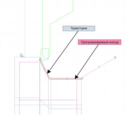 Рис. 1. Обработка детали с использованием коррекции на радиус