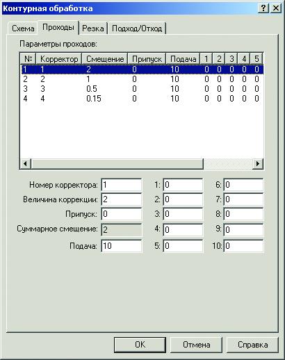Рис. 7. Задание корректоров для многопроходной обработки