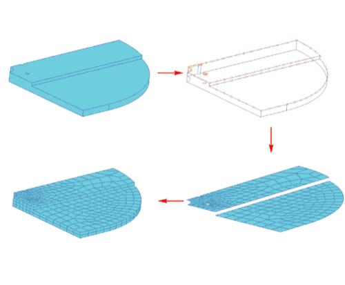 Рис. 10. Формирование КЭ-сетки для верхней плиты подшипника