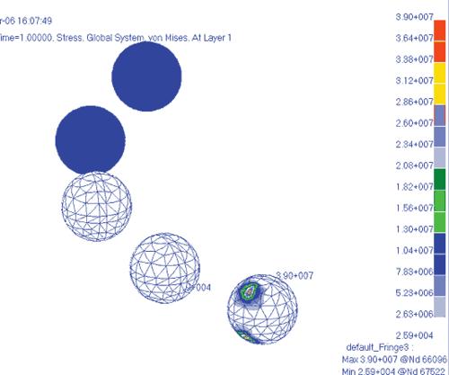 Рис. 18. Поле эквивалентных напряжений по Мизесу (Н/м^2) в шариках на момент полной затяжки болтов