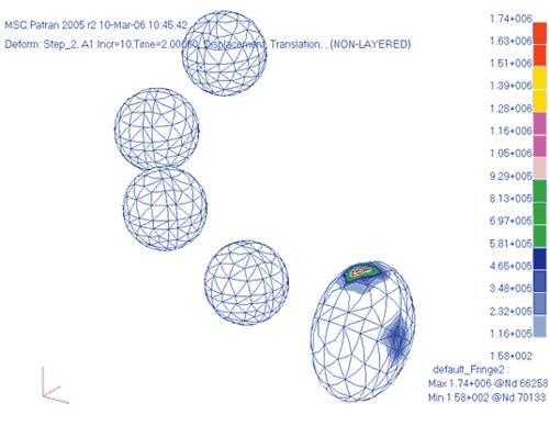 Рис. 23. Напряжения в шариках (Н/м2) при нагреве конструкции на 60°С от исходного состояния