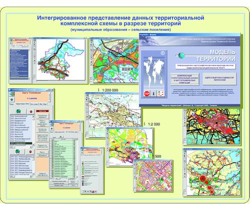 Интегрированное представление данных территориальной комплексной схемы в разрезе территорий