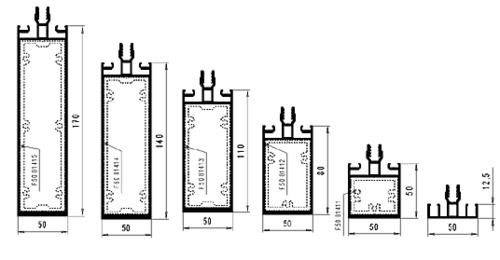 Рис. 1. Параметрический ряд стоек F50