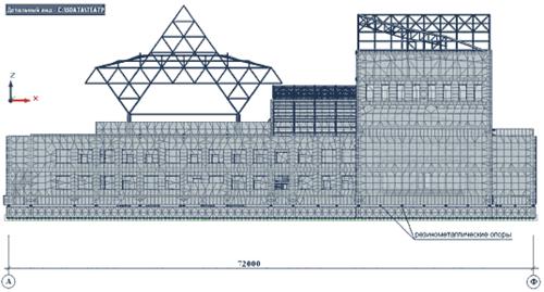 Рис. 9. Внешний вид расчетной модели (фасад А - Ф)