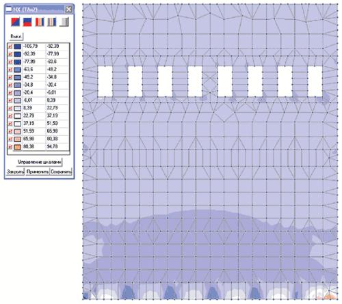 Рис. 13. Распределение напряжений в стене сценической части здания по оси 15 (М-У) при расчете по варианту 2