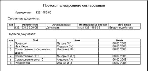 Рис. 11. Протокол электронного согласования, полученный в форме отчета из базы данных