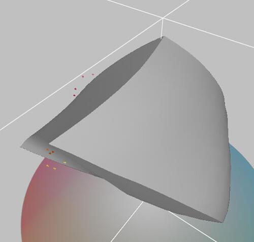 Рис. 6. Красители, не попадающие при некоторых концентрациях в цветовой охват плоттера Canon W7200