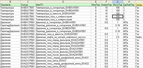 Рис. 1. Пример задания в MS Excel