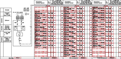 Рис. 14. Схема заполнения сборки