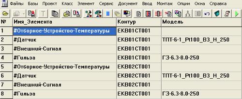 Рис. 2. Фрагмент класса выбранных элементов с параметрами
