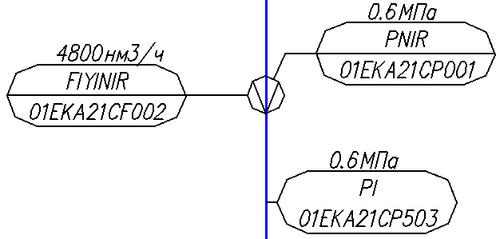 Рис. 6. Фрагмент P&I-диаграммы