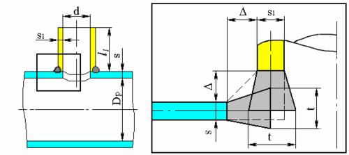 Рис. 2. Размеры элементов в зоне врезки